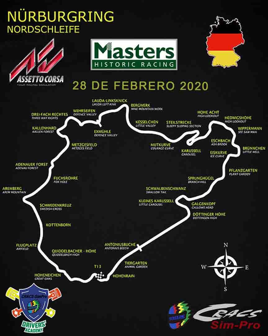 GT Sport en NORDSCHLEIFE – Master HISTORICS